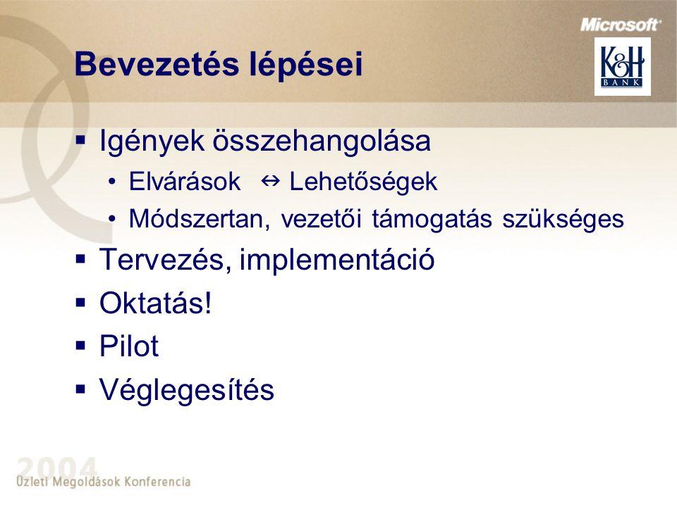 Bevezetés lépései Igények összehangolása Tervezés, implementáció