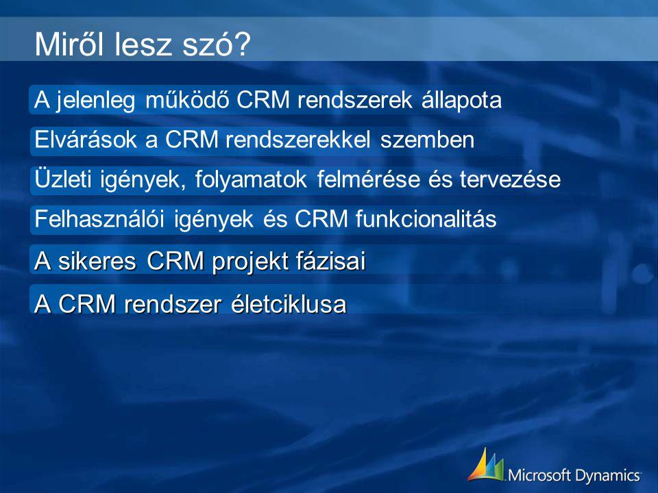 Miről lesz szó A sikeres CRM projekt fázisai