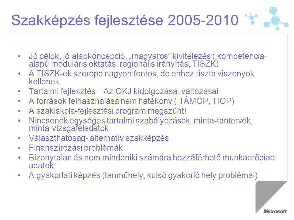 Szakképzés fejlesztése 2005-2010