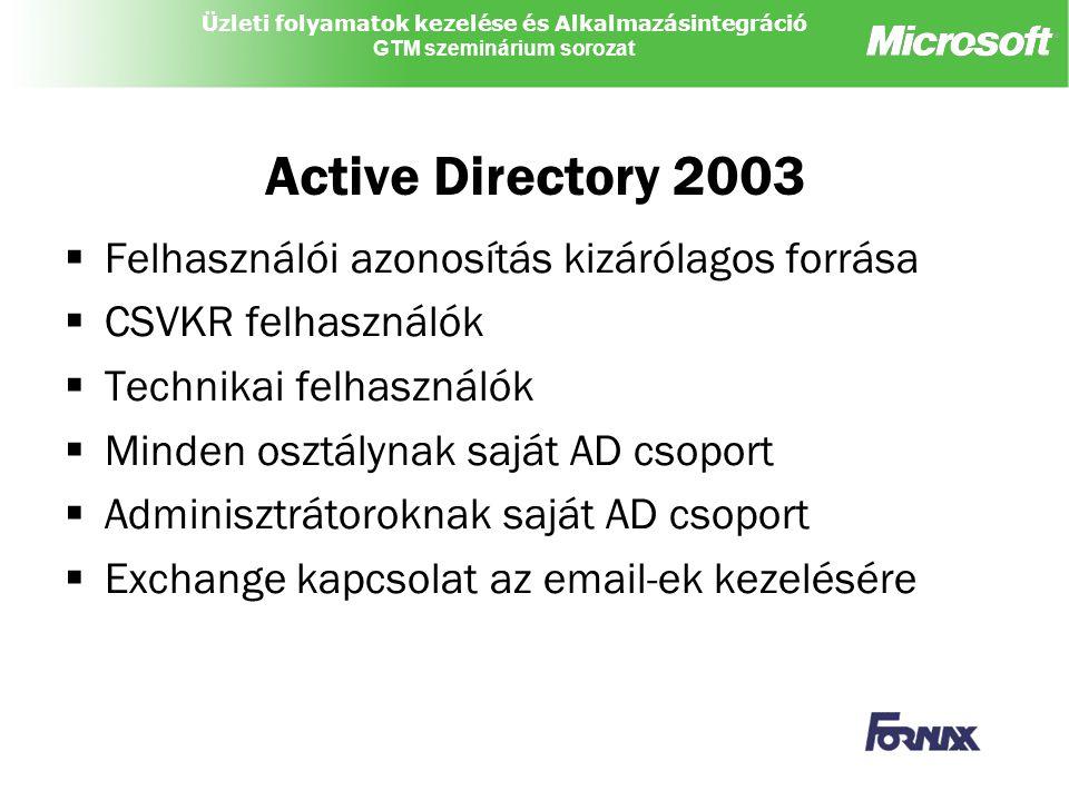 Active Directory 2003 Felhasználói azonosítás kizárólagos forrása