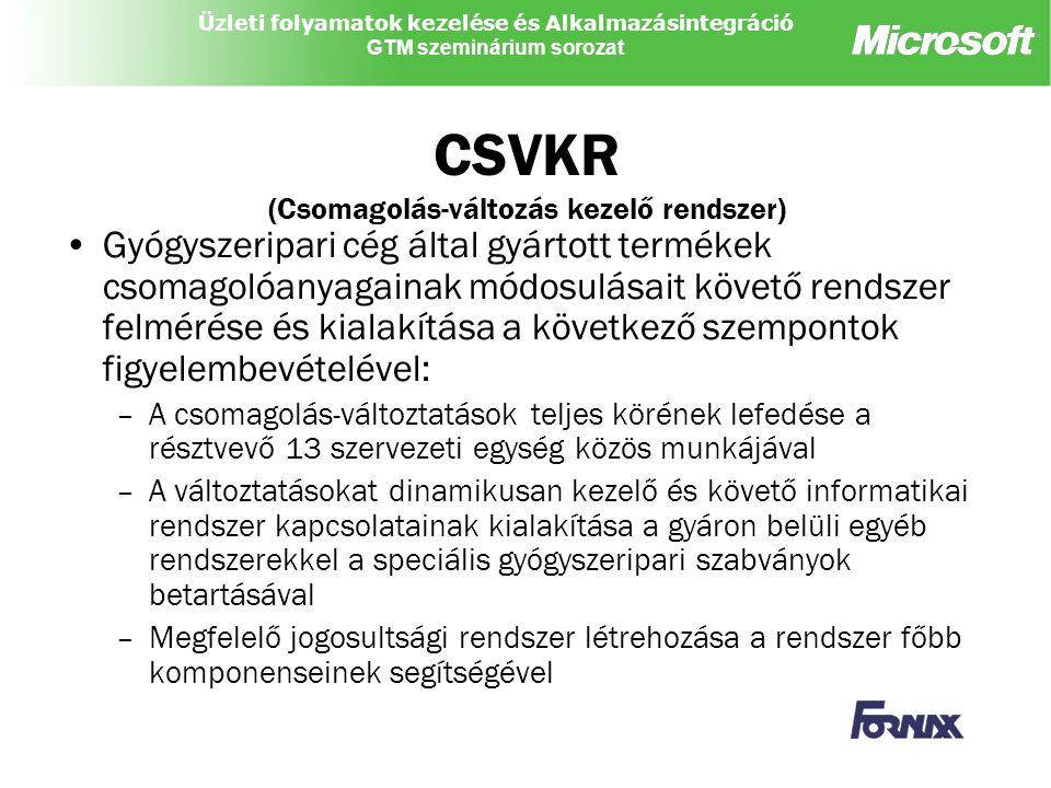CSVKR (Csomagolás-változás kezelő rendszer)