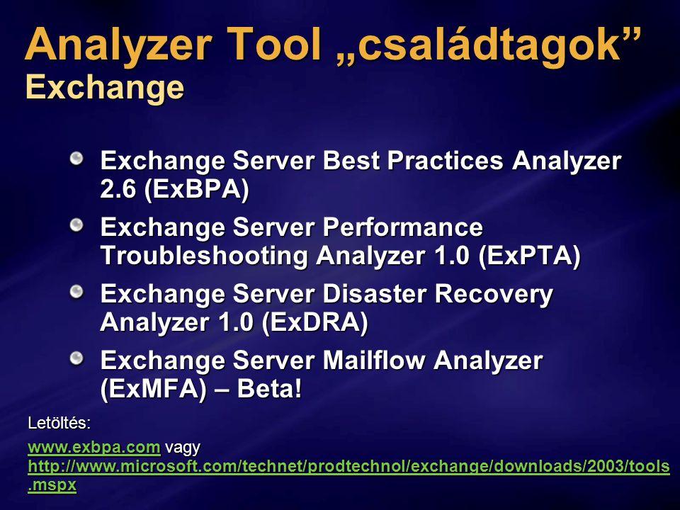 "Analyzer Tool ""családtagok Exchange"