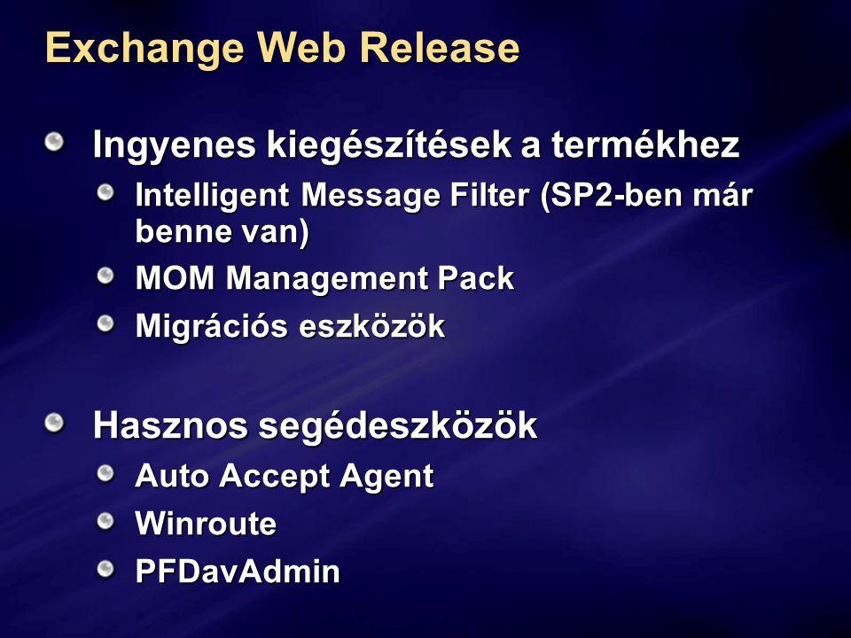 Exchange Web Release Ingyenes kiegészítések a termékhez