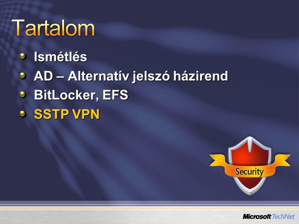 Tartalom Ismétlés AD – Alternatív jelszó házirend BitLocker, EFS