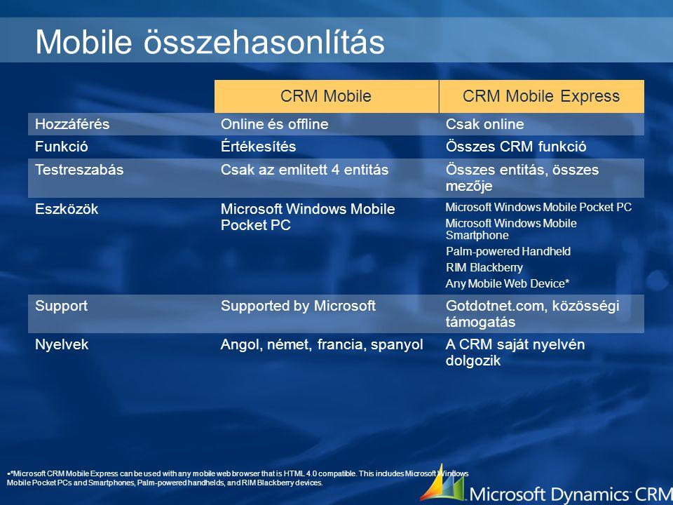 Mobile összehasonlítás