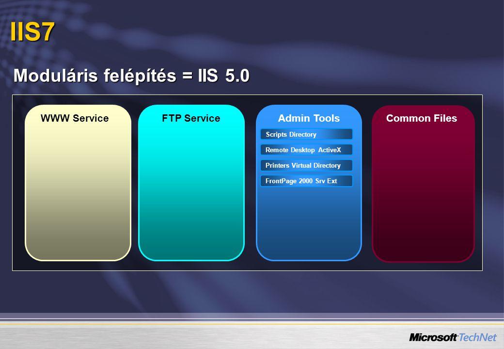 IIS7 Moduláris felépítés = IIS 5.0 WWW Service FTP Service Admin Tools
