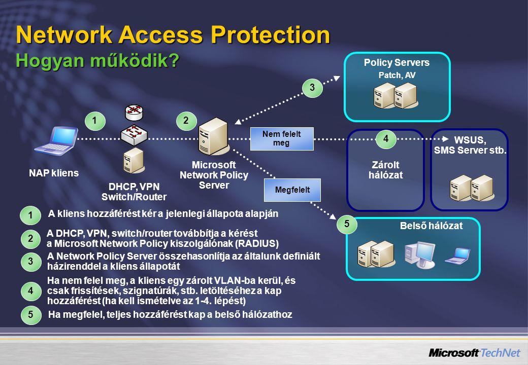 Network Access Protection Hogyan működik