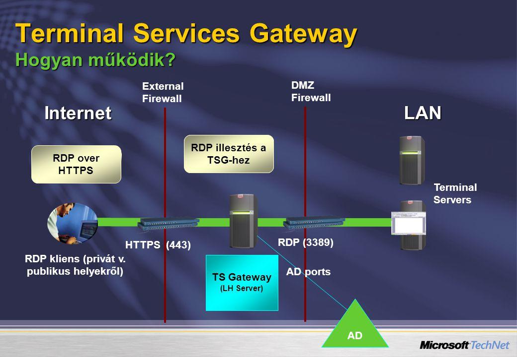 Terminal Services Gateway Hogyan működik