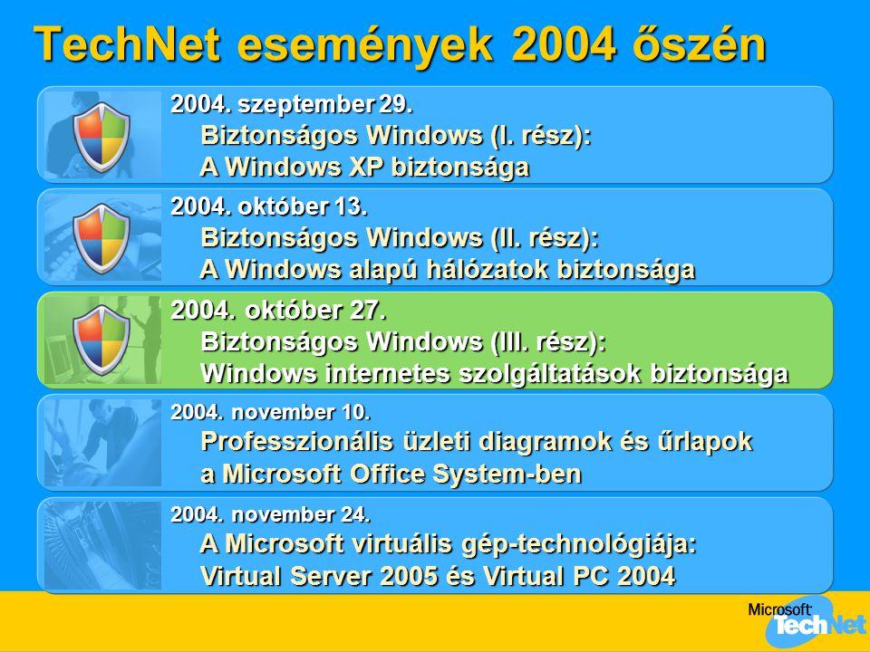 TechNet események 2004 őszén