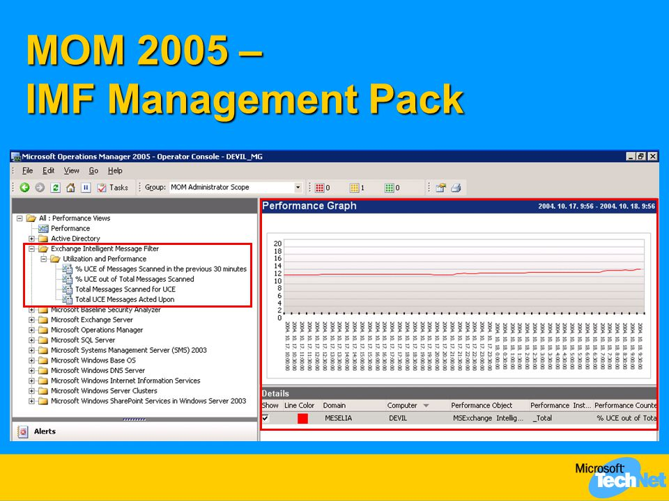 MOM 2005 – IMF Management Pack