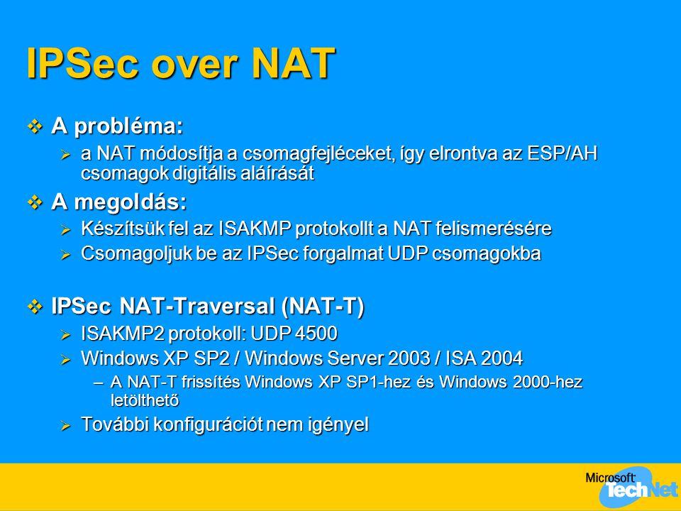 IPSec over NAT A probléma: A megoldás: IPSec NAT-Traversal (NAT-T)