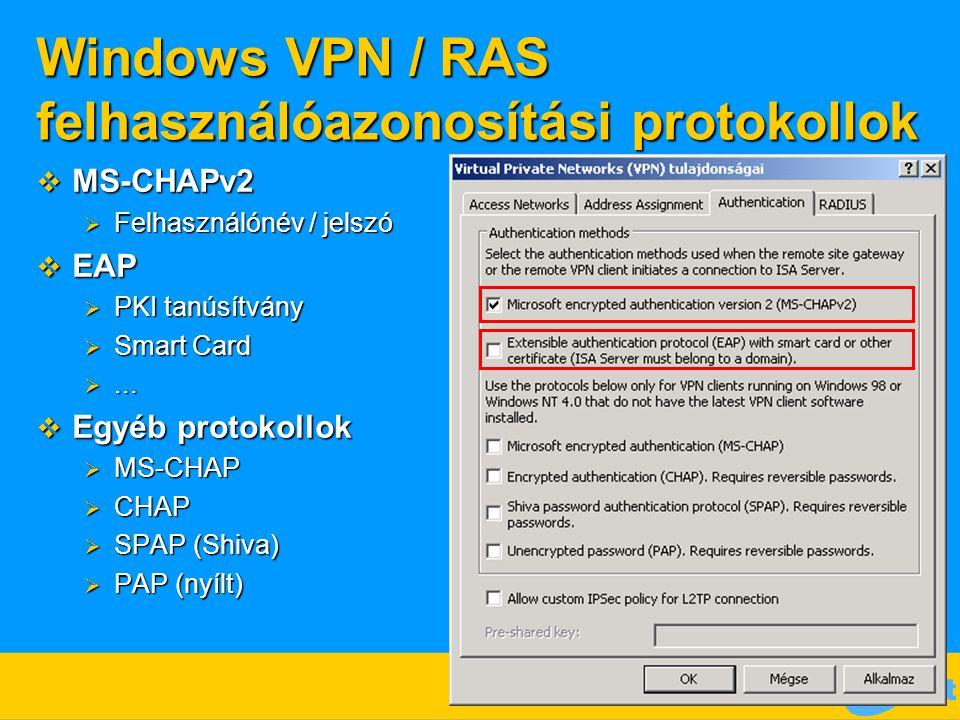 Windows VPN / RAS felhasználóazonosítási protokollok
