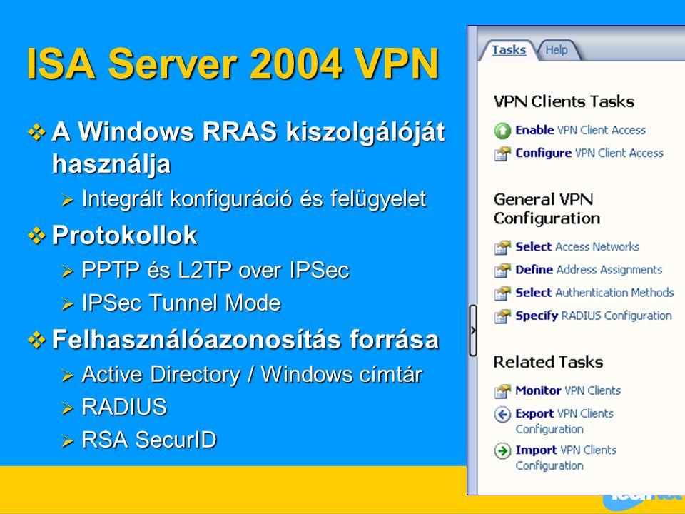 ISA Server 2004 VPN A Windows RRAS kiszolgálóját használja Protokollok
