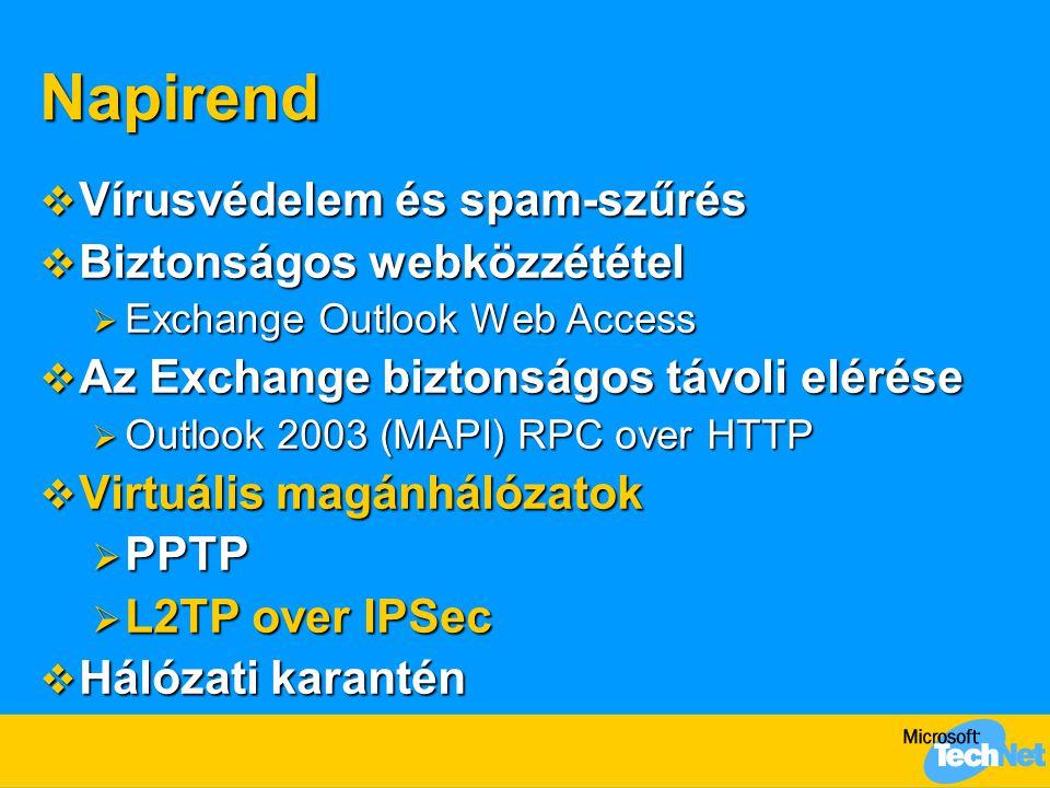 Napirend Vírusvédelem és spam-szűrés Biztonságos webközzététel