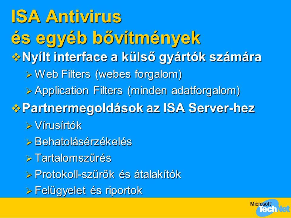 ISA Antivirus és egyéb bővítmények