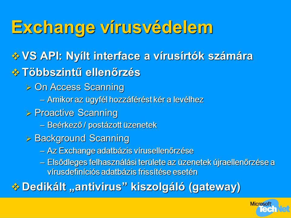 Exchange vírusvédelem