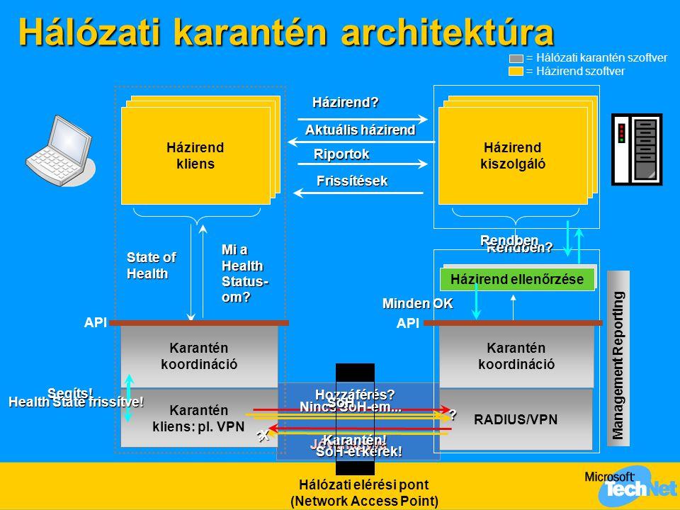 Hálózati karantén architektúra