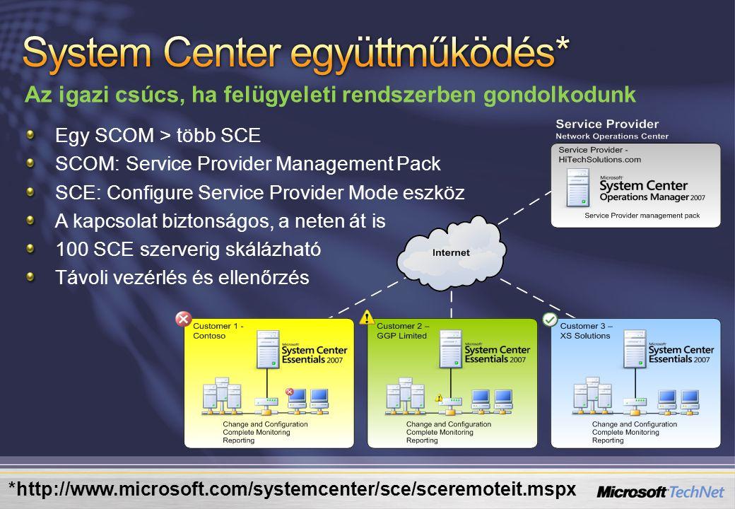 System Center együttműködés*
