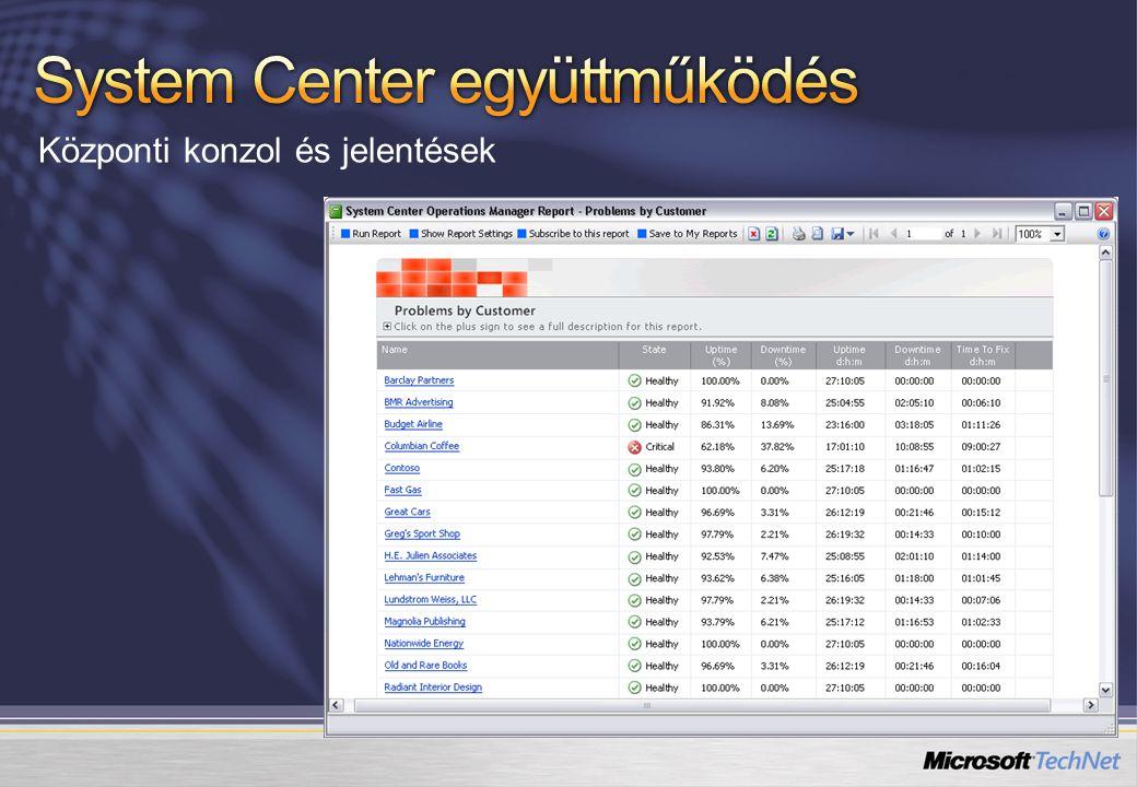 System Center együttműködés