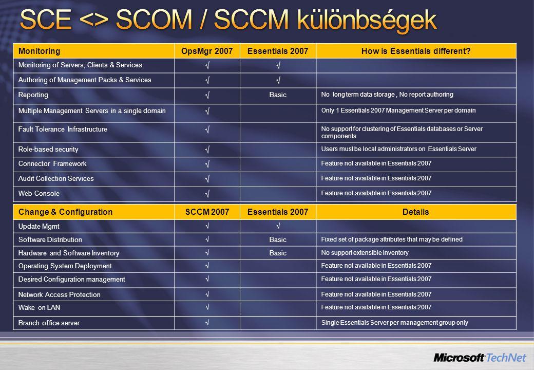 SCE <> SCOM / SCCM különbségek