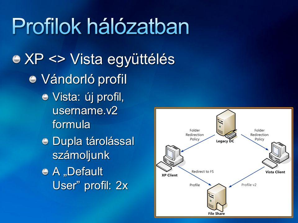 Profilok hálózatban XP <> Vista együttélés Vándorló profil