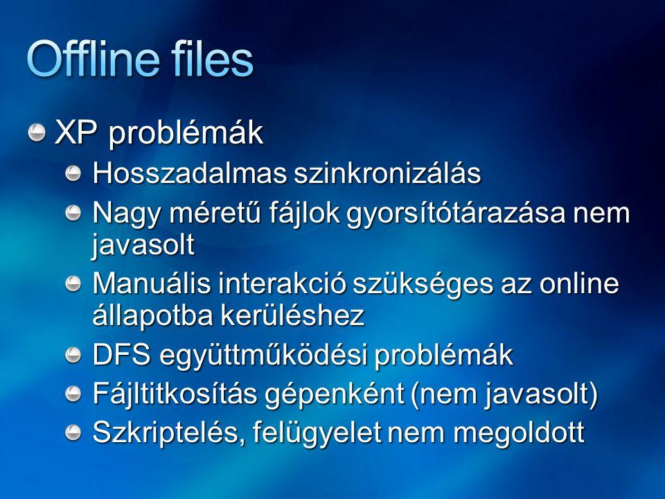 Offline files XP problémák Hosszadalmas szinkronizálás
