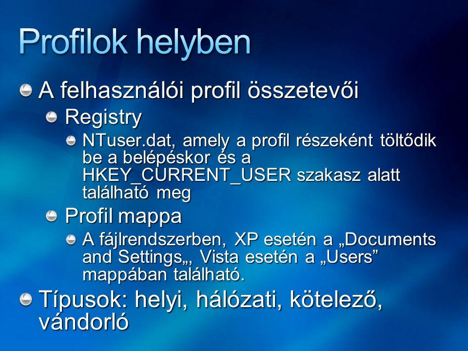 Profilok helyben A felhasználói profil összetevői