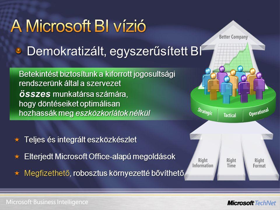 A Microsoft BI vízió Demokratizált, egyszerűsített BI