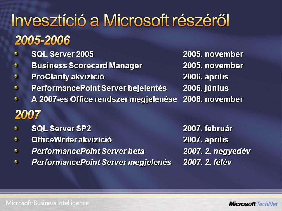 Invesztíció a Microsoft részéről
