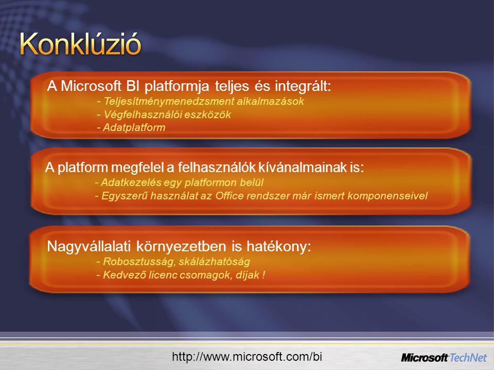Konklúzió A Microsoft BI platformja teljes és integrált: