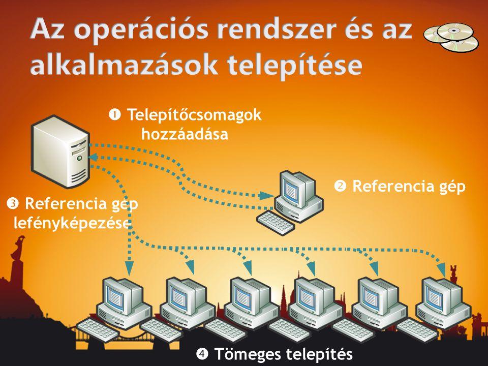 Az operációs rendszer és az alkalmazások telepítése
