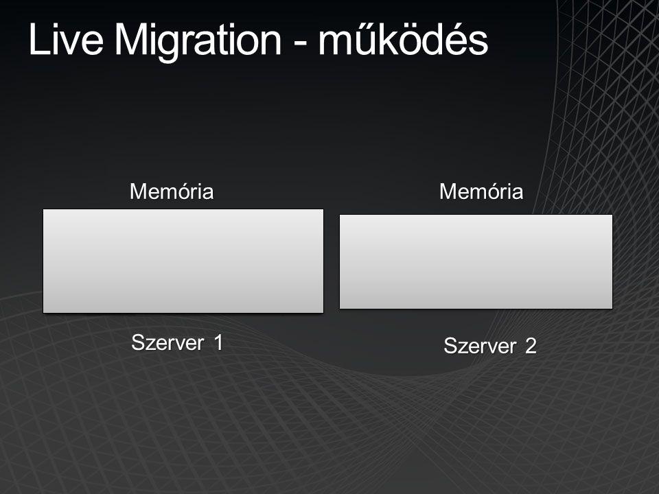 Live Migration - működés