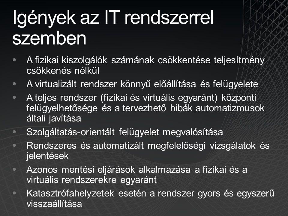 Igények az IT rendszerrel szemben