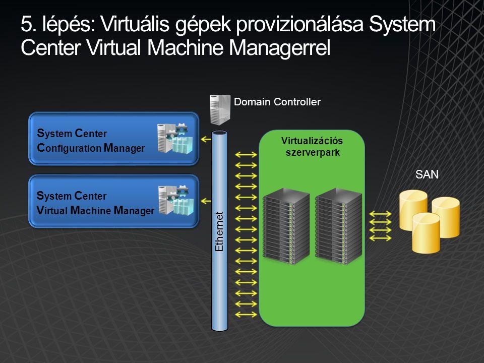 4/4/2017 5. lépés: Virtuális gépek provizionálása System Center Virtual Machine Managerrel. Domain Controller.