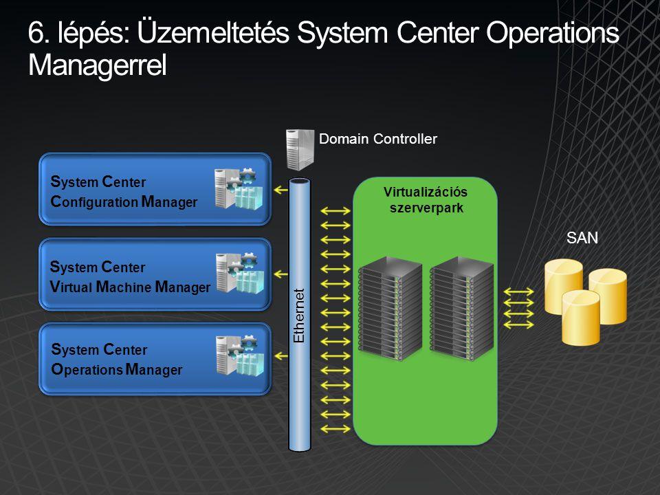 6. lépés: Üzemeltetés System Center Operations Managerrel