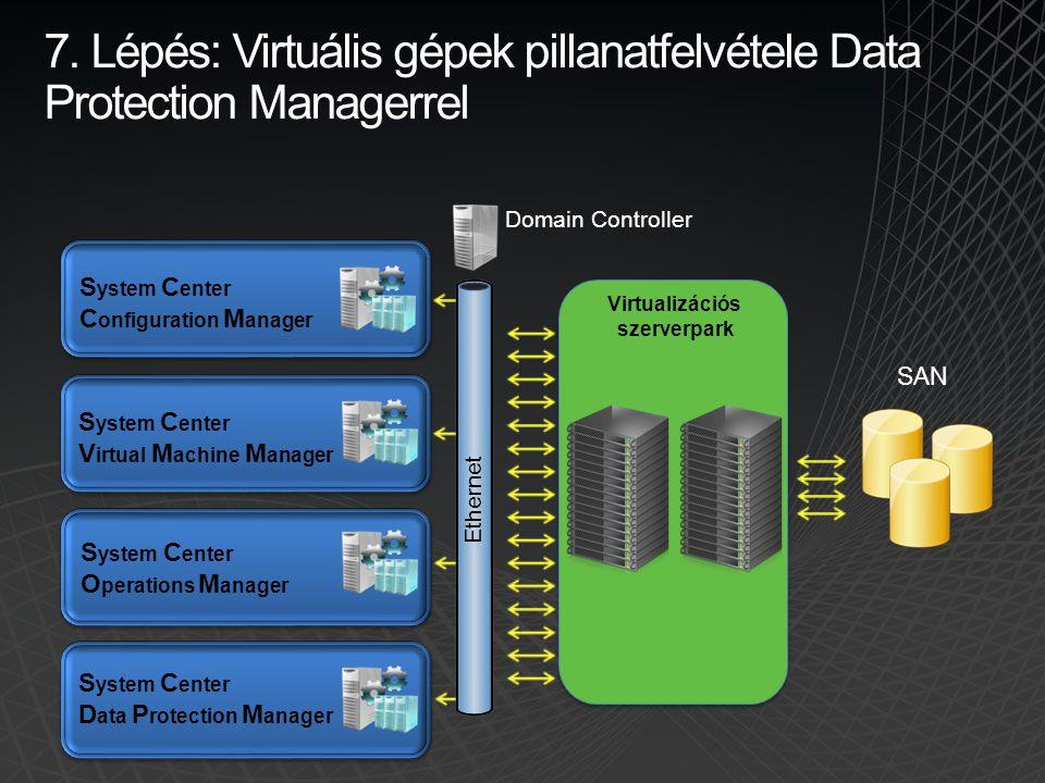 7. Lépés: Virtuális gépek pillanatfelvétele Data Protection Managerrel