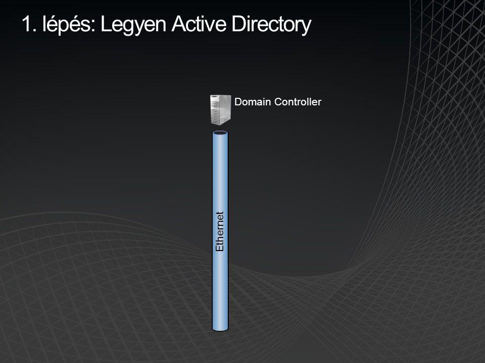 1. lépés: Legyen Active Directory