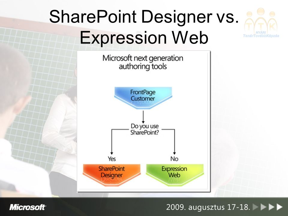 SharePoint Designer vs. Expression Web