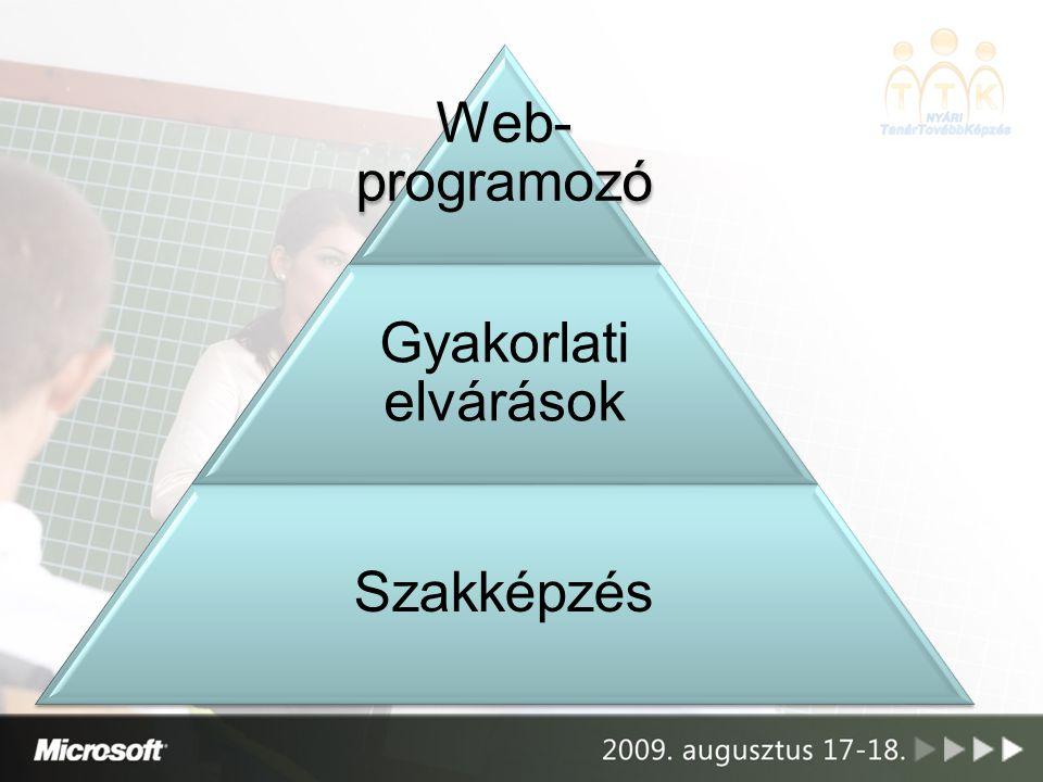 Web-programozó Gyakorlati elvárások Szakképzés