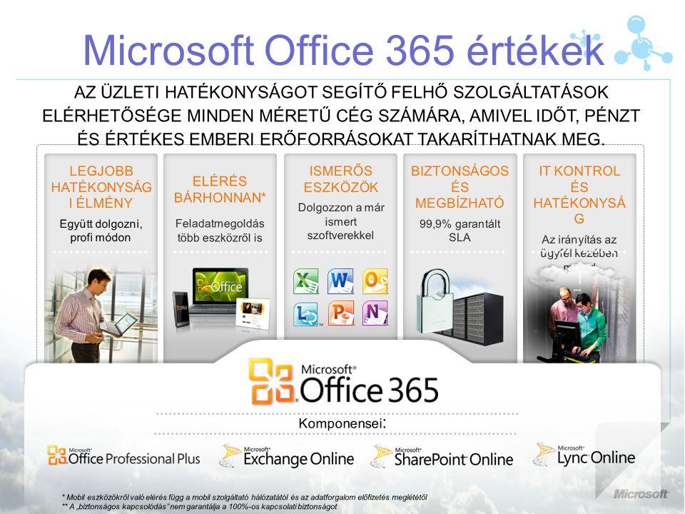 Microsoft Office 365 értékek