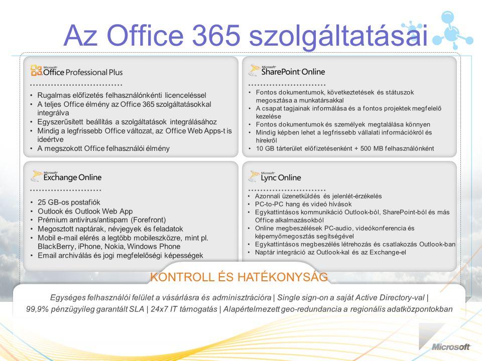 Az Office 365 szolgáltatásai