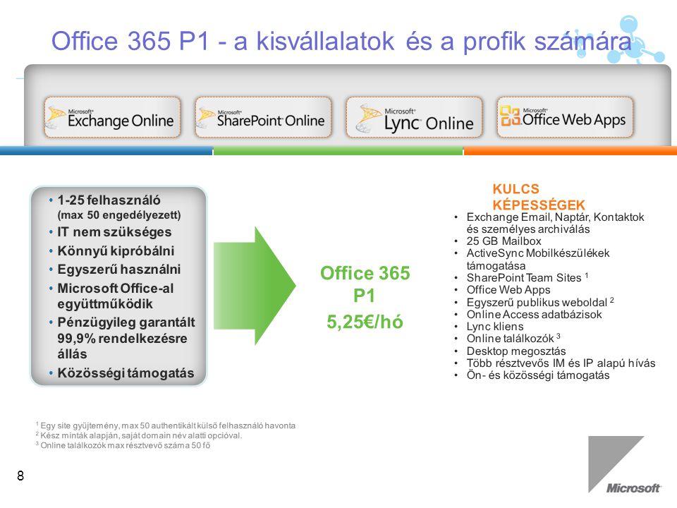 Office 365 P1 - a kisvállalatok és a profik számára