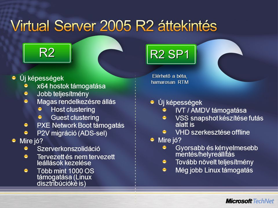 Virtual Server 2005 R2 áttekintés