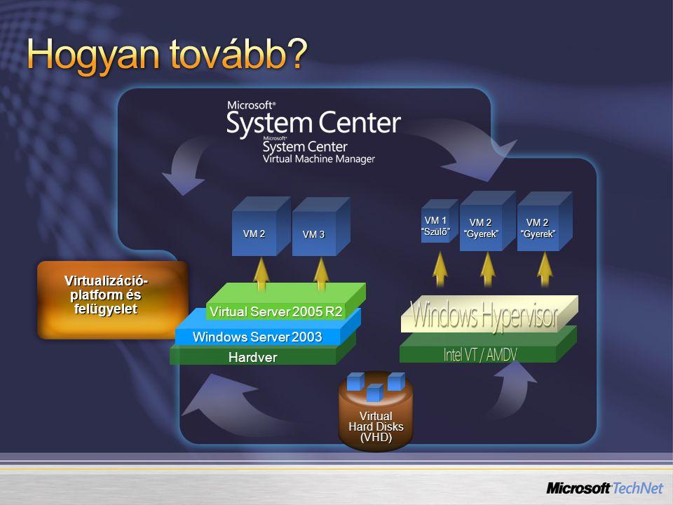 Virtualizáció-platform és felügyelet