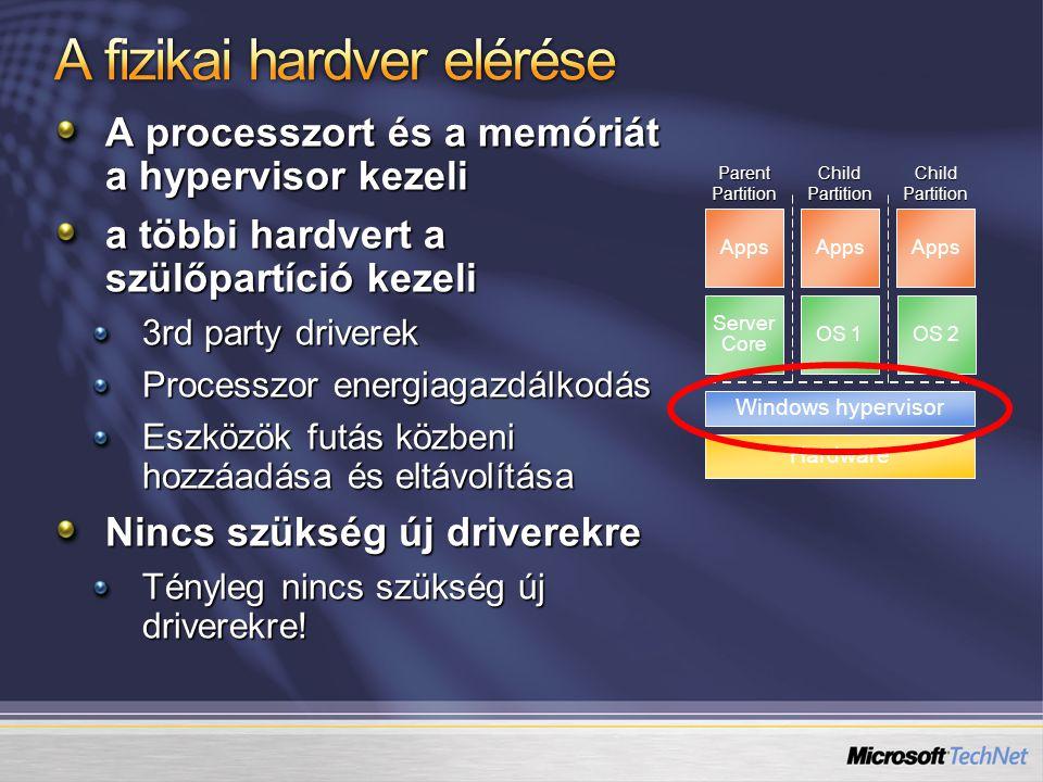 A fizikai hardver elérése