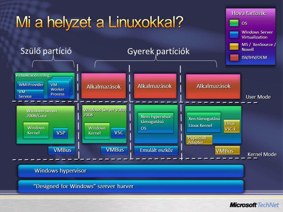 Mi a helyzet a Linuxokkal
