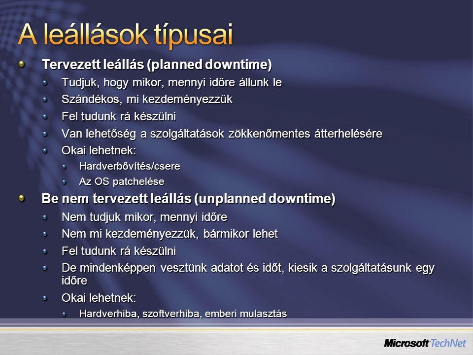 A leállások típusai Tervezett leállás (planned downtime)