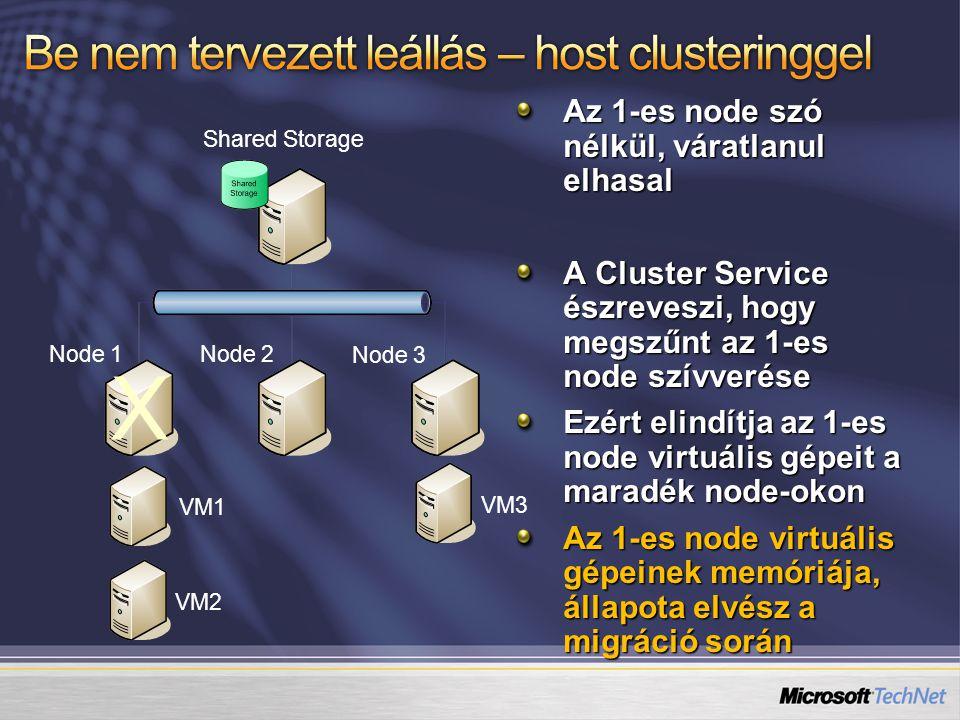 Be nem tervezett leállás – host clusteringgel