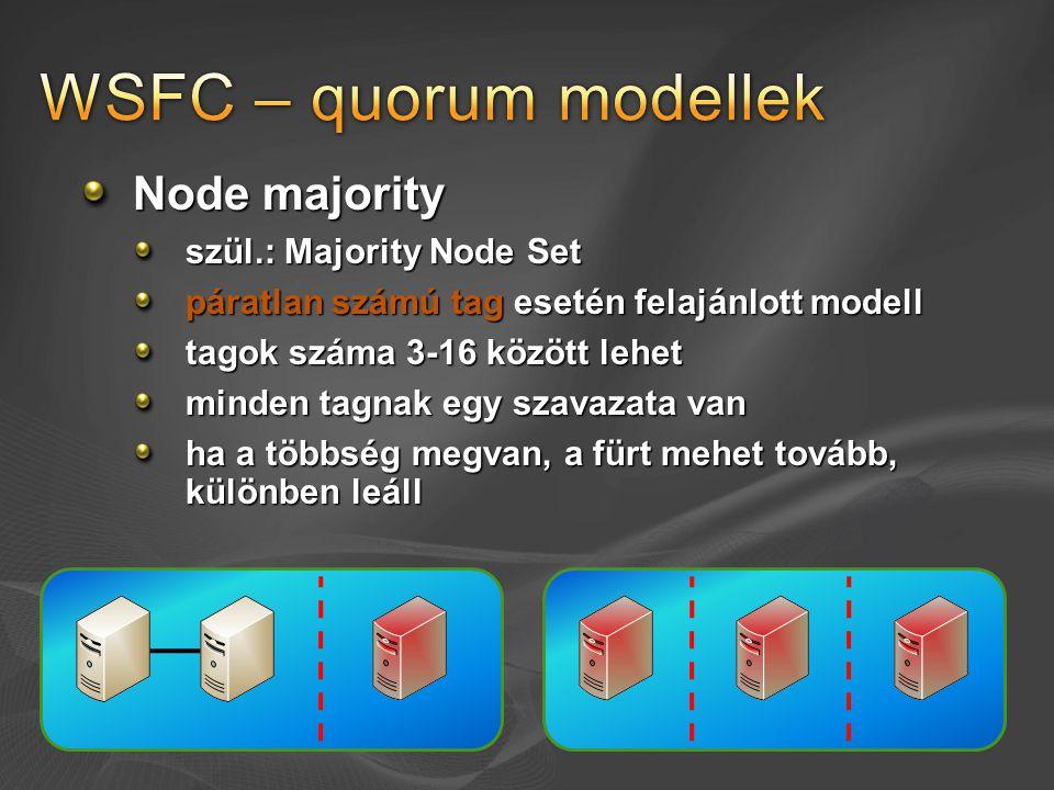 WSFC – quorum modellek Node majority szül.: Majority Node Set