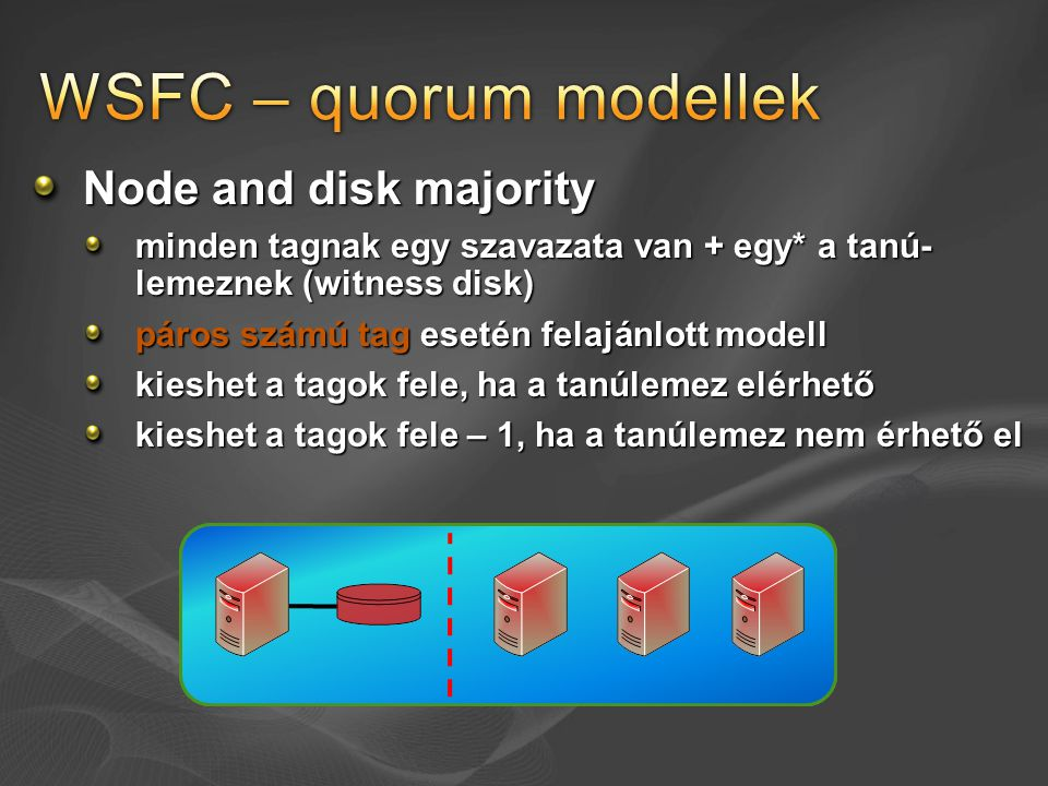 WSFC – quorum modellek Node and disk majority